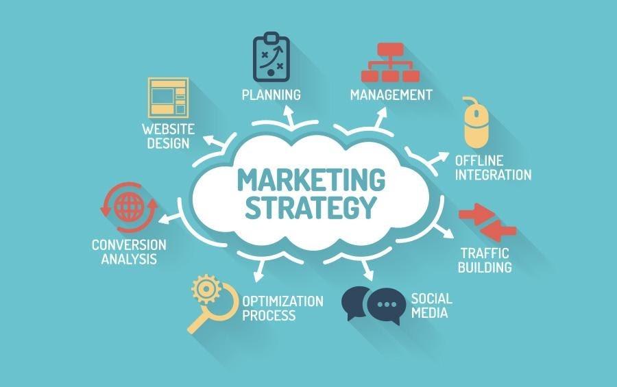 Essential Marketing Strategy